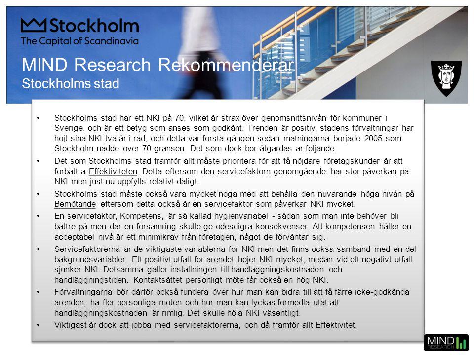 MIND Research Rekommenderar Stockholms stad