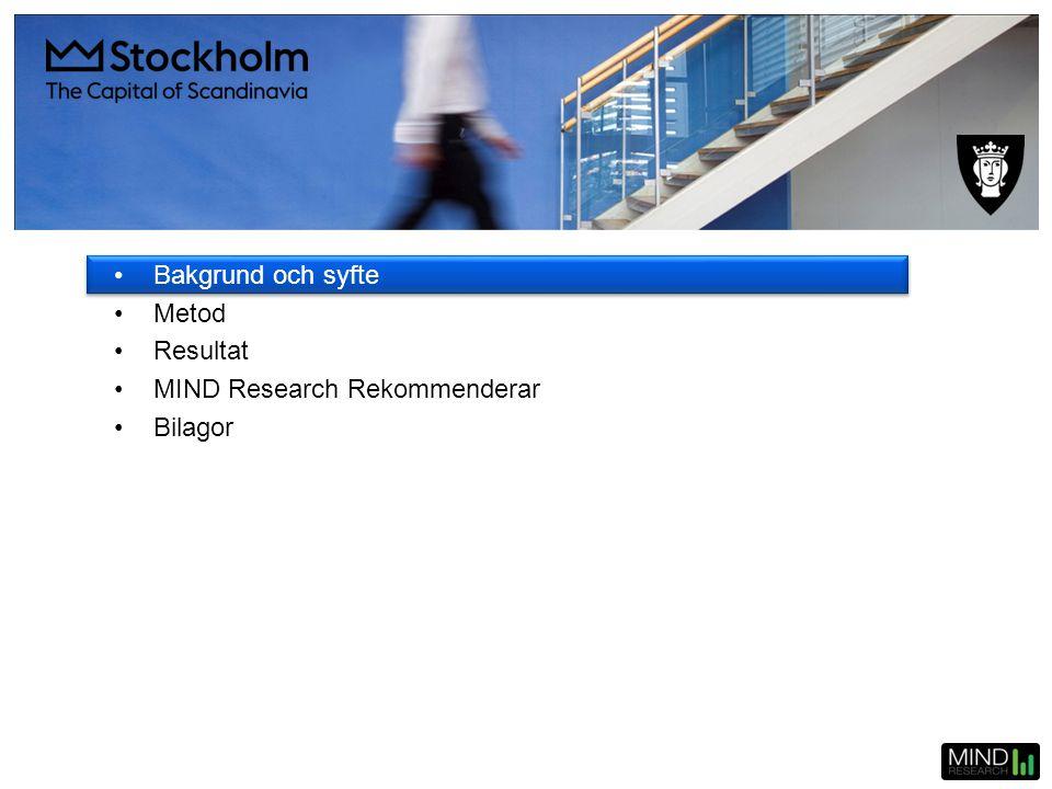 Bakgrund och syfte Metod Resultat MIND Research Rekommenderar Bilagor