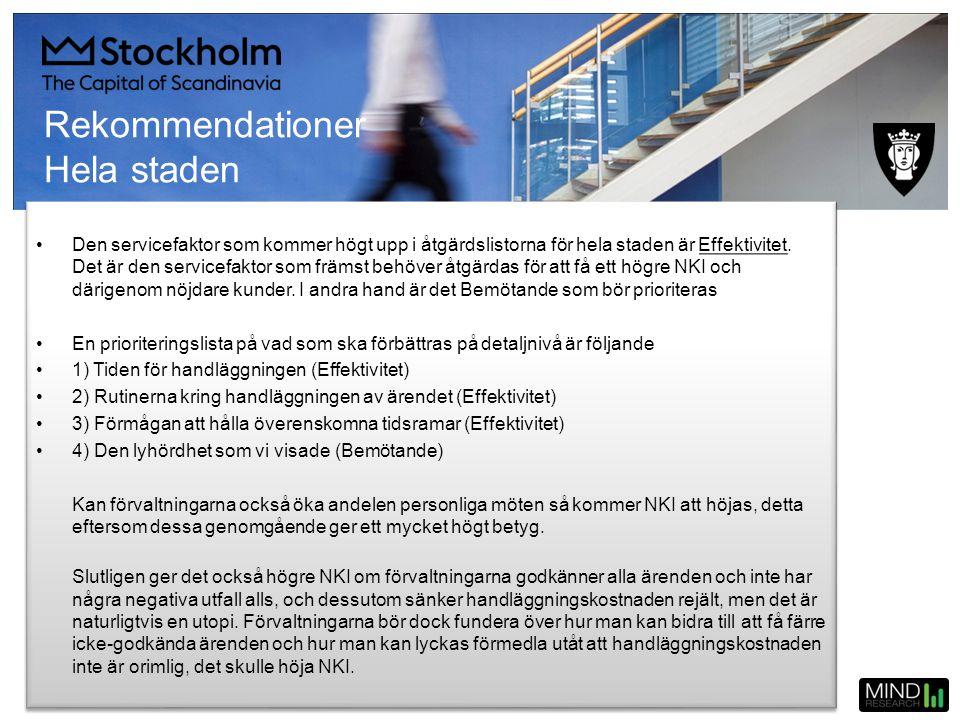 Rekommendationer Hela staden