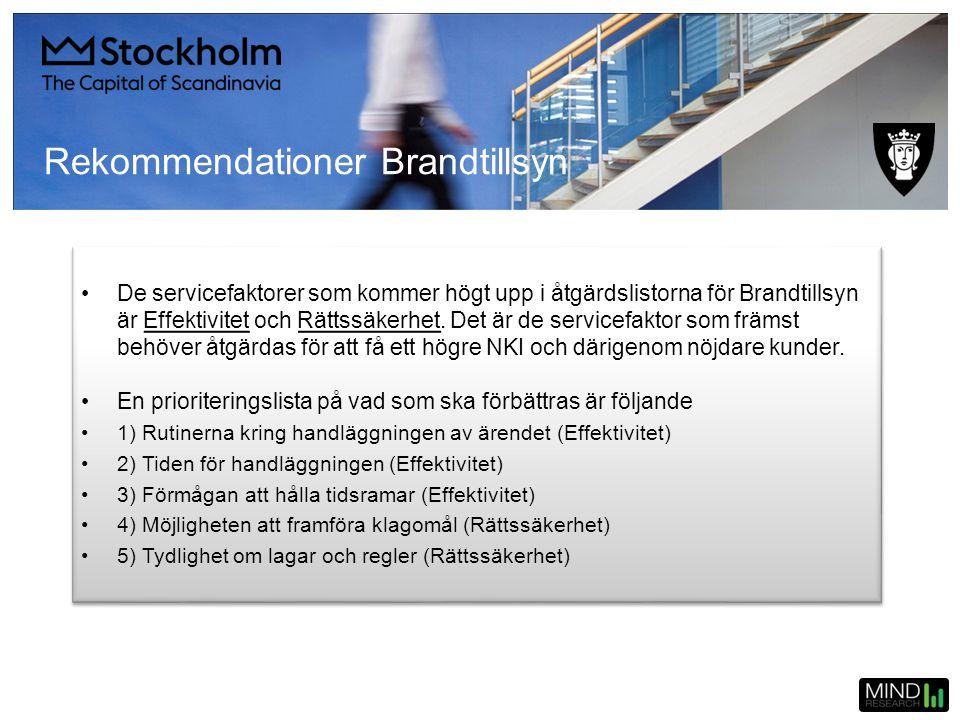 Rekommendationer Brandtillsyn