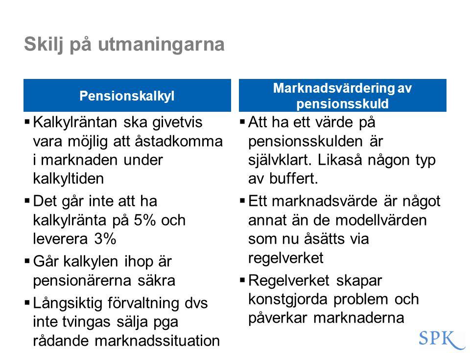 Marknadsvärdering av pensionsskuld