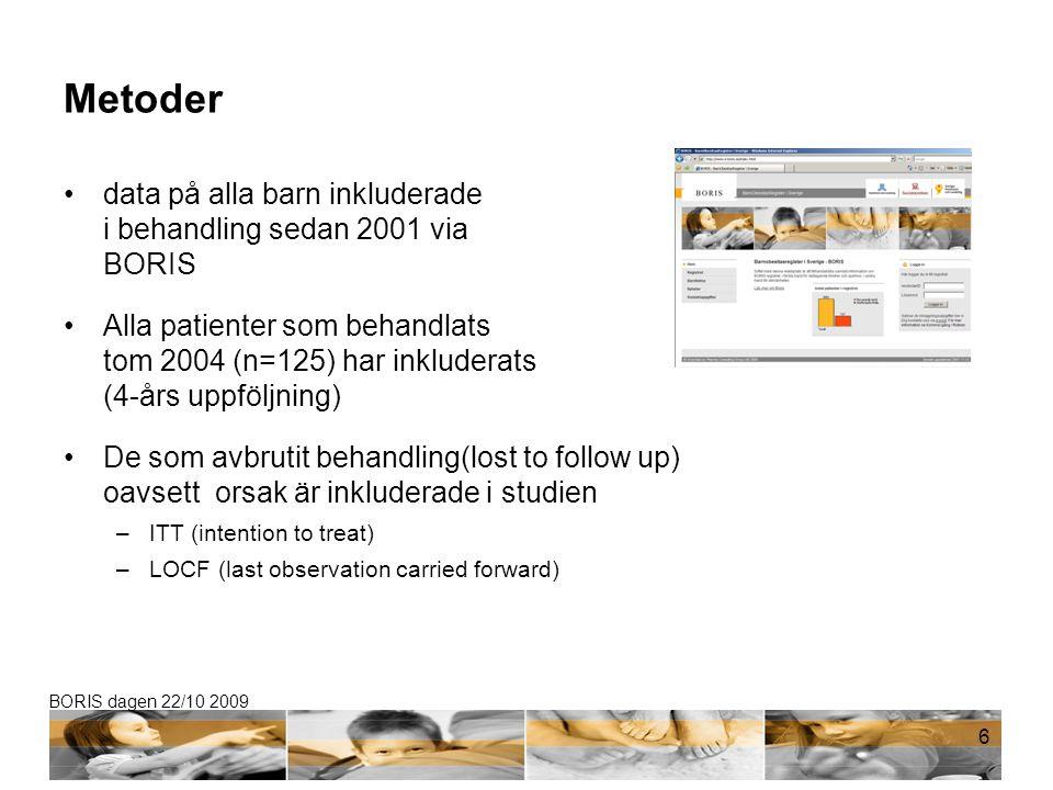 Sven Klaesson 2017-04-03. Metoder. data på alla barn inkluderade i behandling sedan 2001 via BORIS.