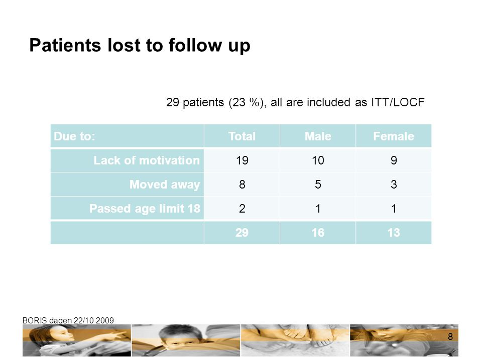 Patients lost to follow up