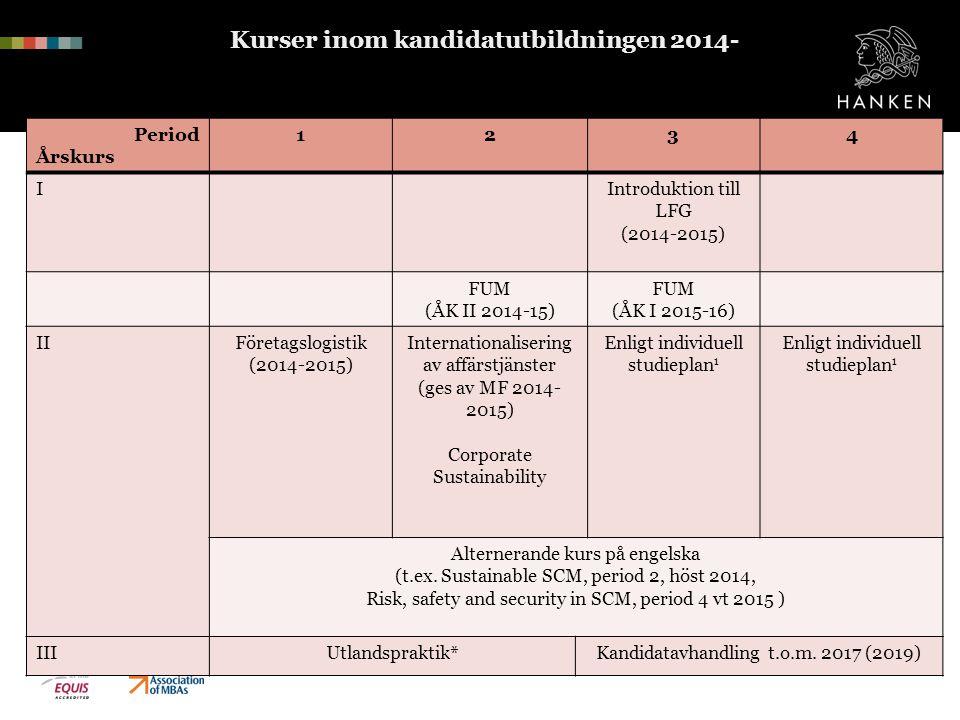 Kurser inom kandidatutbildningen 2014-