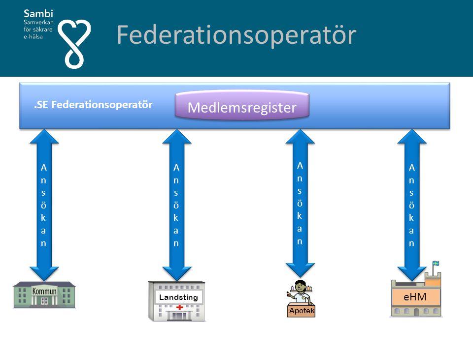 Federationsoperatör Medlemsregister .SE Federationsoperatör eHM