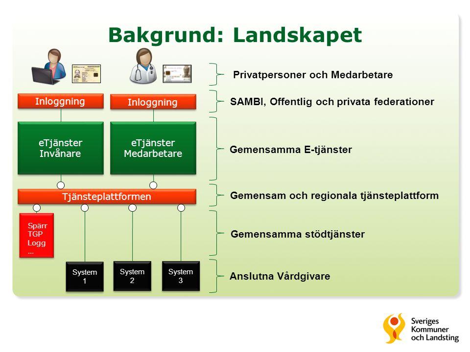 Bakgrund: Landskapet Privatpersoner och Medarbetare