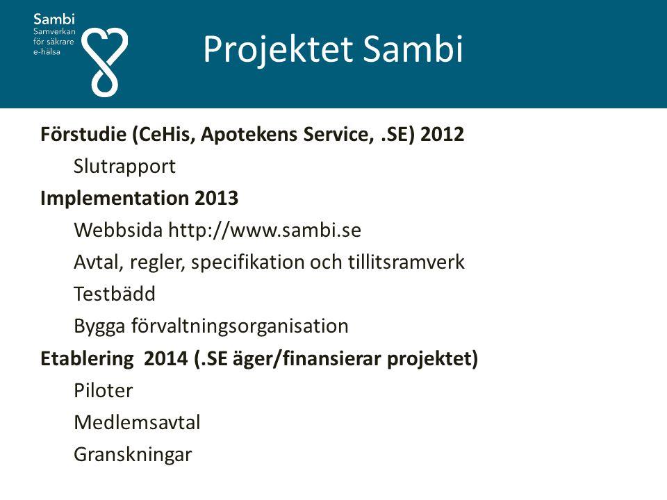 Projektet Sambi Förstudie (CeHis, Apotekens Service, .SE) 2012