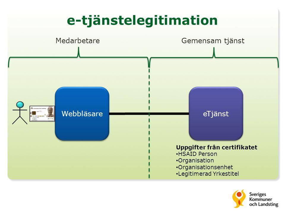 e-tjänstelegitimation