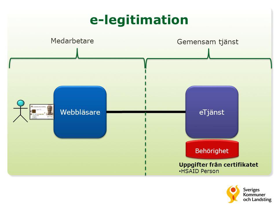 e-legitimation Medarbetare Gemensam tjänst Webbläsare eTjänst