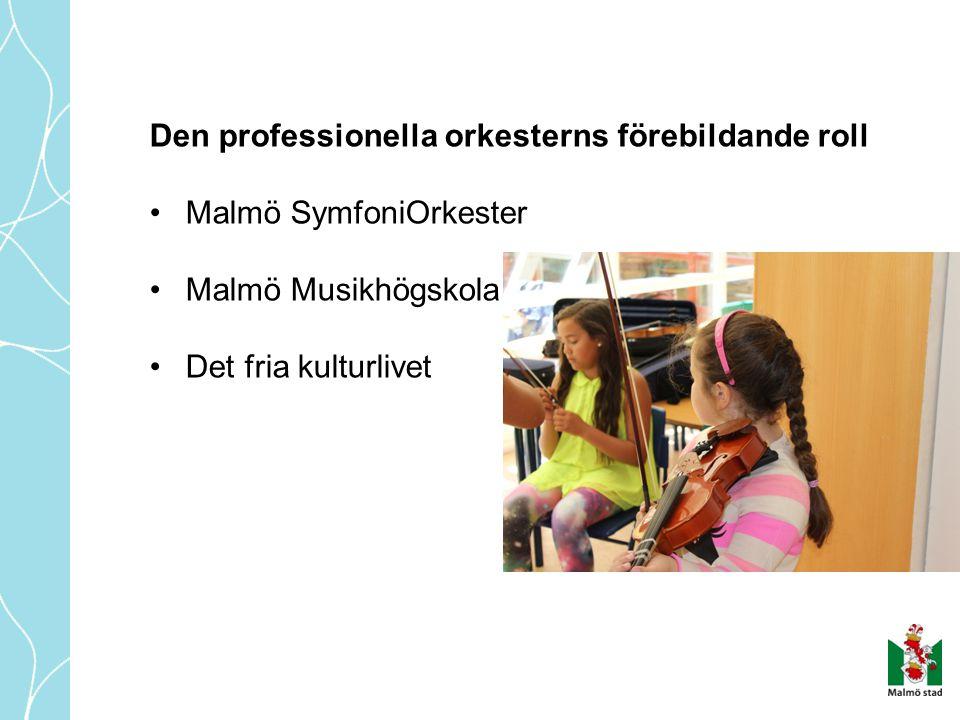 Den professionella orkesterns förebildande roll