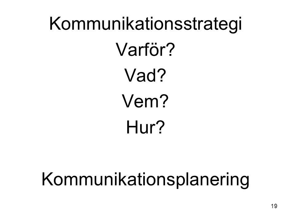 Kommunikationsstrategi Varför Vad Vem Hur Kommunikationsplanering