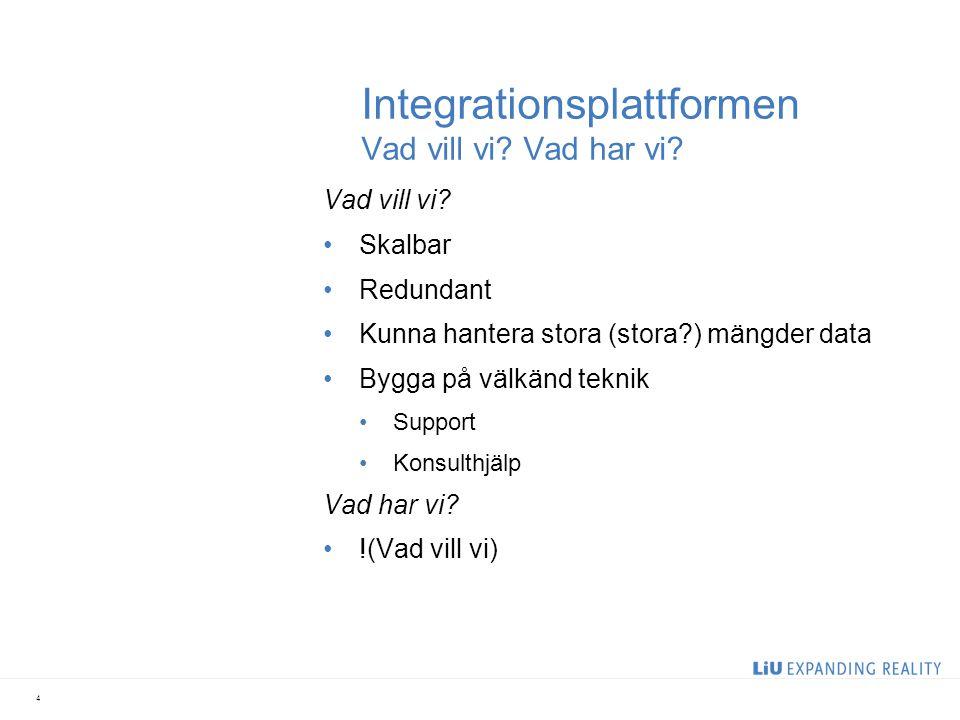 Integrationsplattformen Vad vill vi Vad har vi