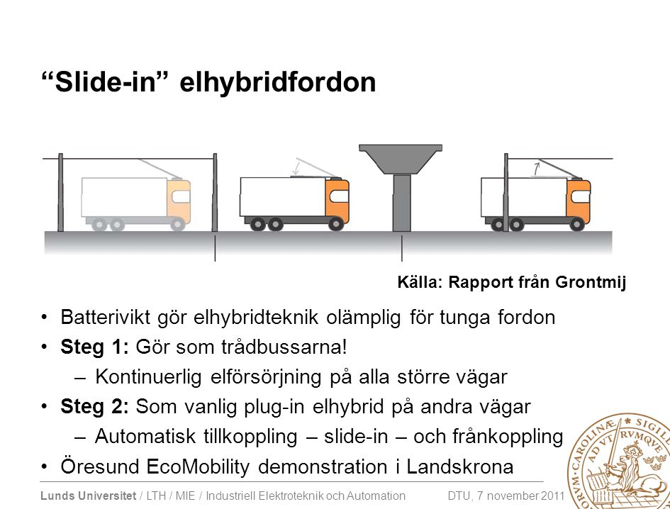 Slide-in elhybridfordon
