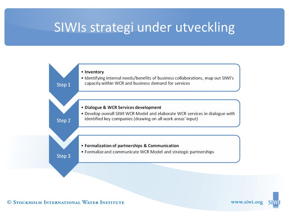 SIWIs strategi under utveckling