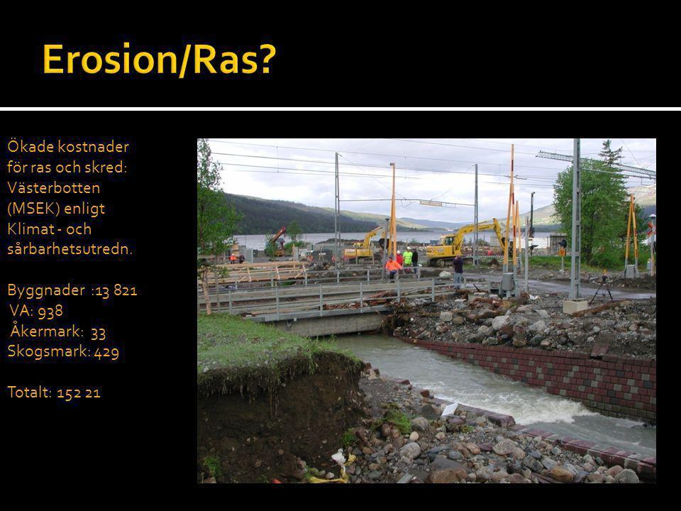 Erosion/Ras Ökade kostnader för ras och skred: