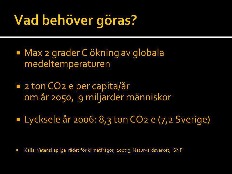 Vad behöver göras Max 2 grader C ökning av globala medeltemperaturen