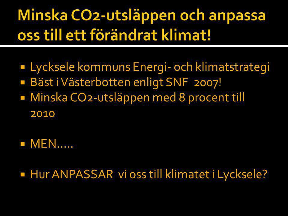 Minska CO2-utsläppen och anpassa oss till ett förändrat klimat!