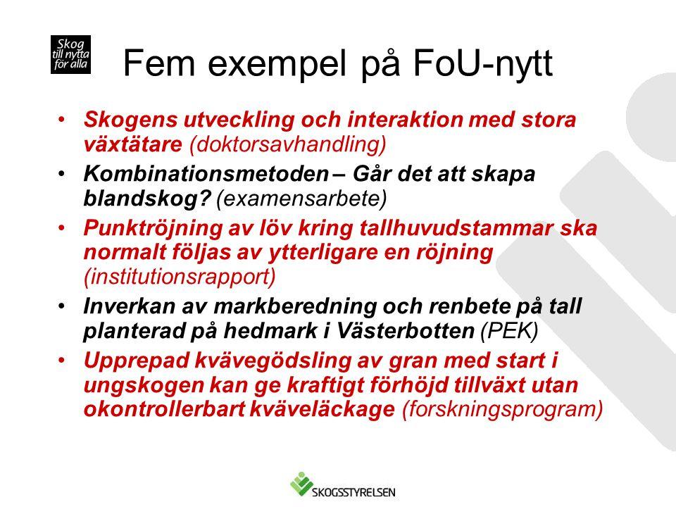 Fem exempel på FoU-nytt