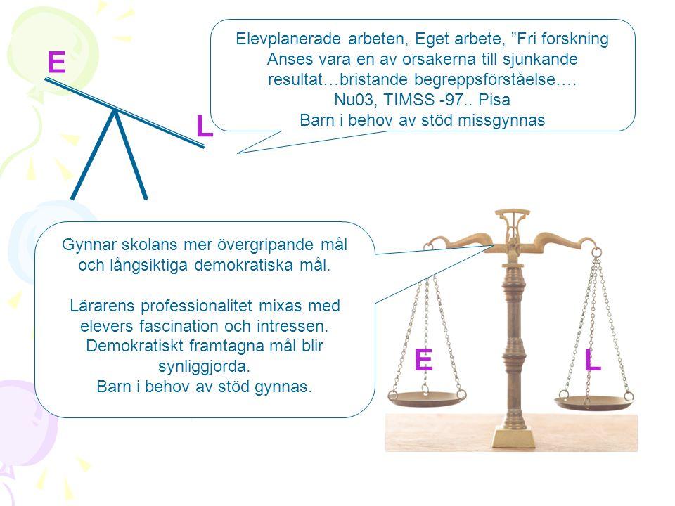 E L E L Elevplanerade arbeten, Eget arbete, Fri forskning