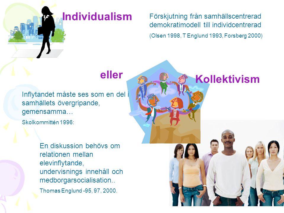 Individualism eller Kollektivism
