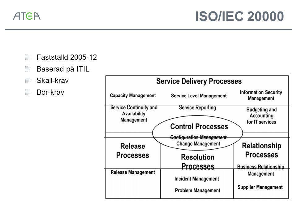 ISO/IEC 20000 Fastställd 2005-12 Baserad på ITIL Skall-krav Bör-krav