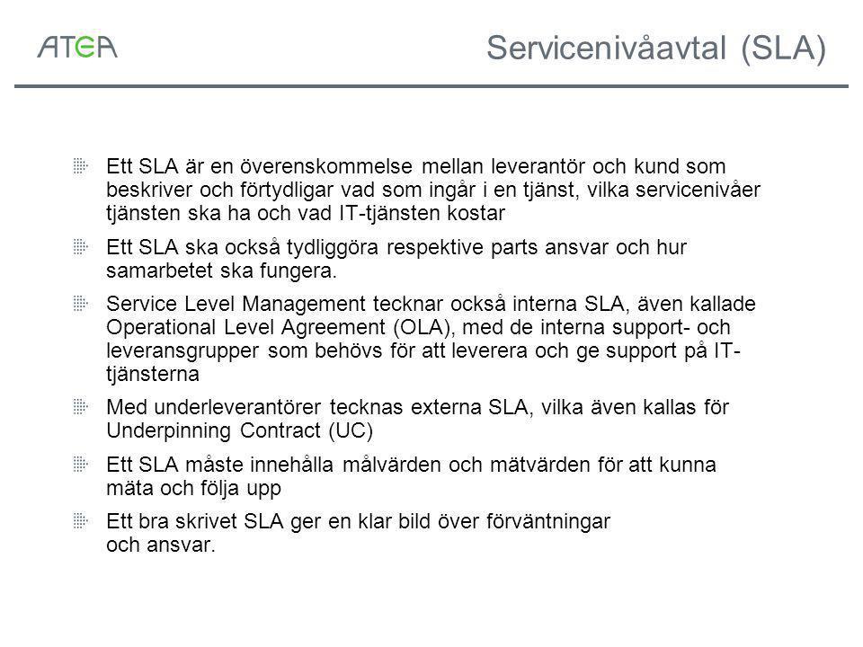 Servicenivåavtal (SLA)