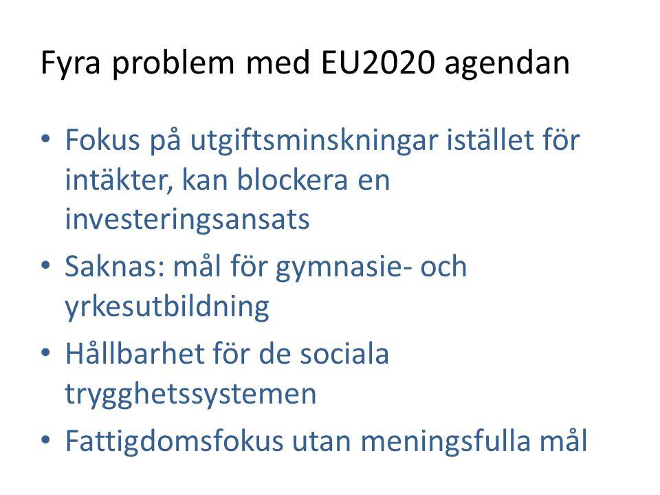 Fyra problem med EU2020 agendan