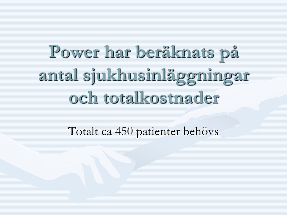 Power har beräknats på antal sjukhusinläggningar och totalkostnader