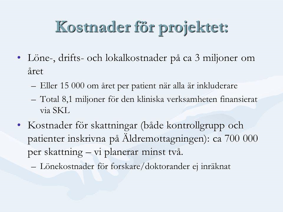 Kostnader för projektet: