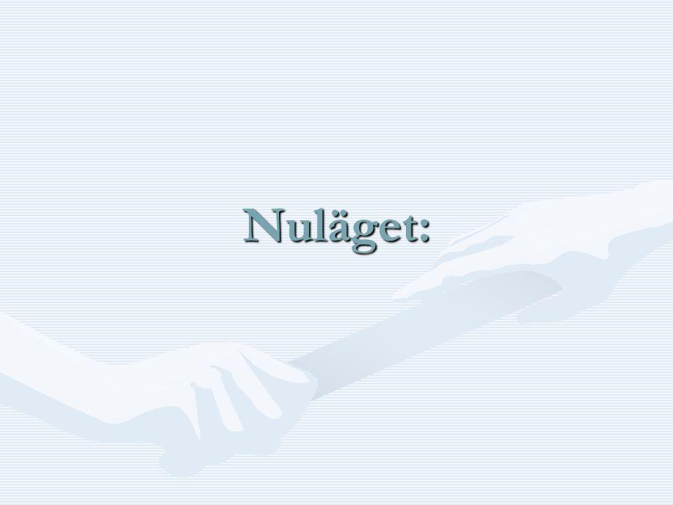 Nuläget: