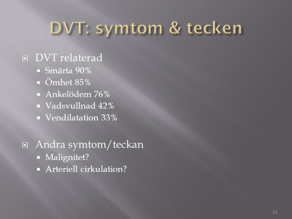 DVT: symtom & tecken DVT relaterad Andra symtom/teckan Smärta 90%