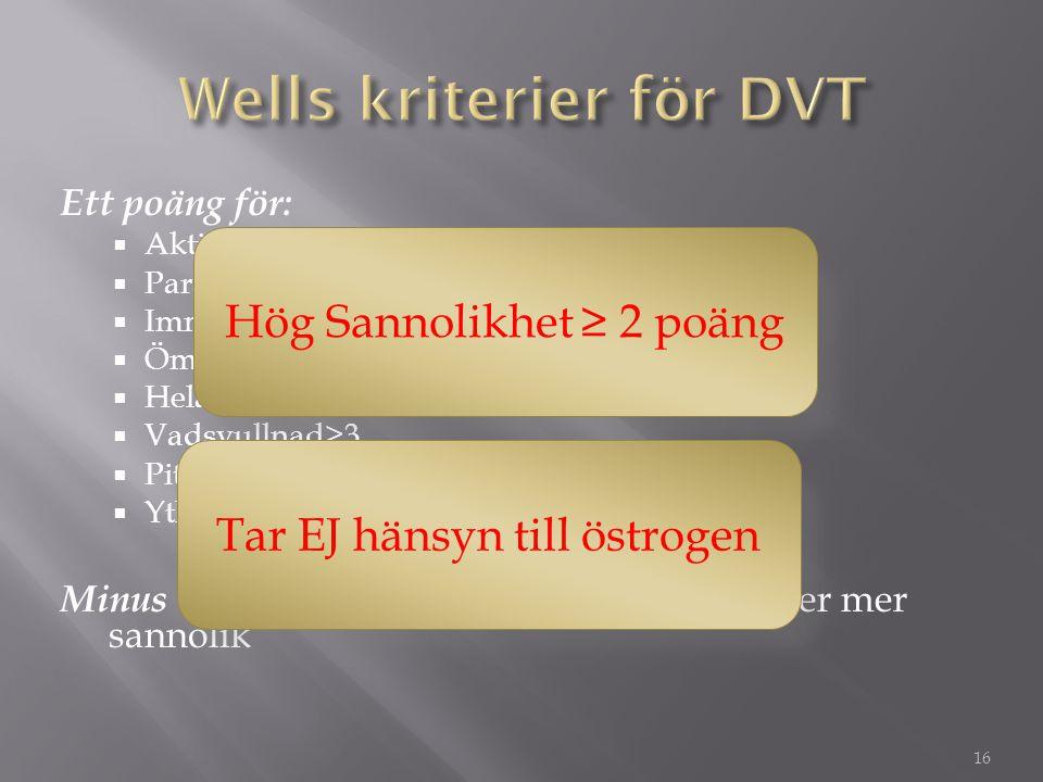 Wells kriterier för DVT