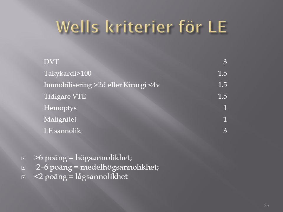 Wells kriterier för LE >6 poäng = högsannolikhet;