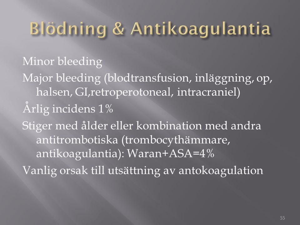 Blödning & Antikoagulantia