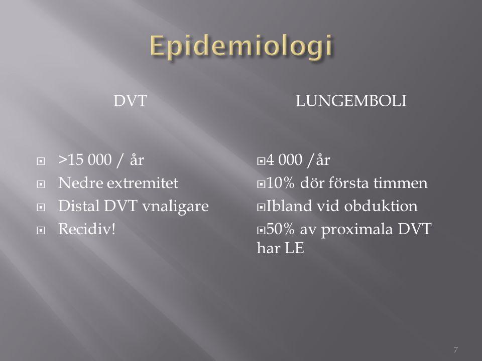 Epidemiologi DVT LUNGEMBOLI >15 000 / år Nedre extremitet