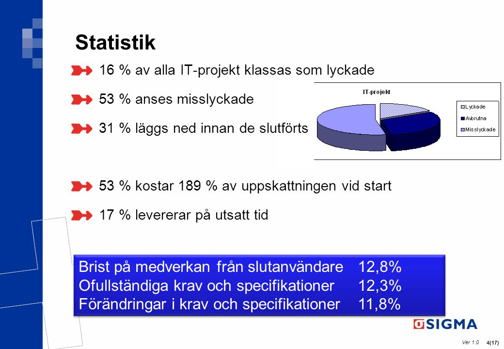 Statistik Brist på medverkan från slutanvändare 12,8%
