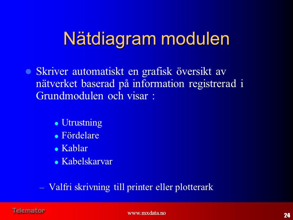Nätdiagram modulen Skriver automatiskt en grafisk översikt av nätverket baserad på information registrerad i Grundmodulen och visar :