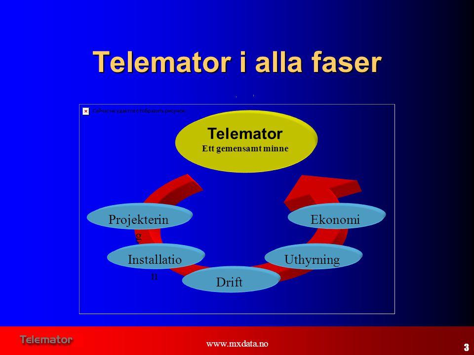 Telemator i alla faser Telemator Drift Uthyrning Ekonomi Installation