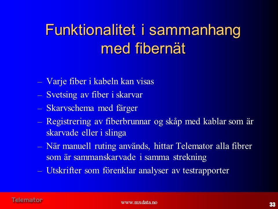 Funktionalitet i sammanhang med fibernät