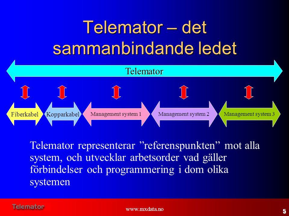 Telemator – det sammanbindande ledet