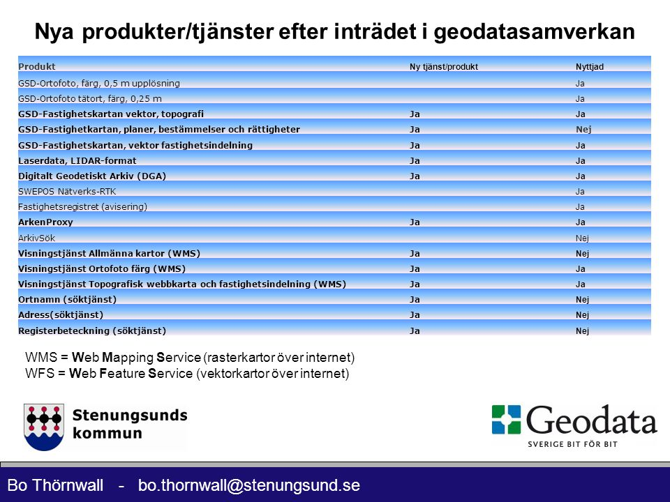 Nya produkter/tjänster efter inträdet i geodatasamverkan
