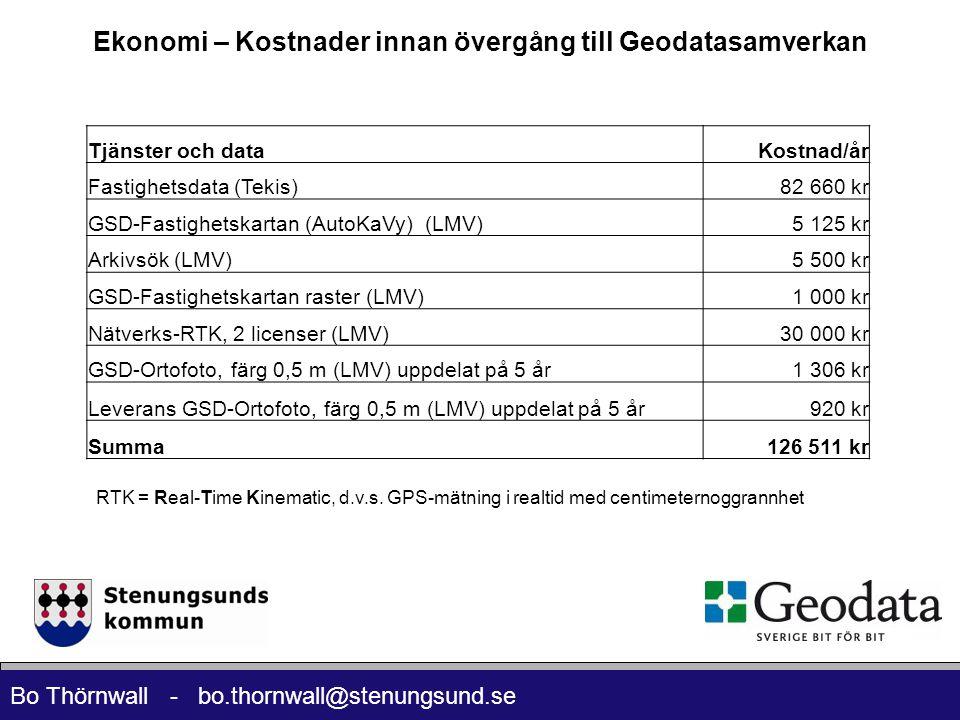 Ekonomi – Kostnader innan övergång till Geodatasamverkan
