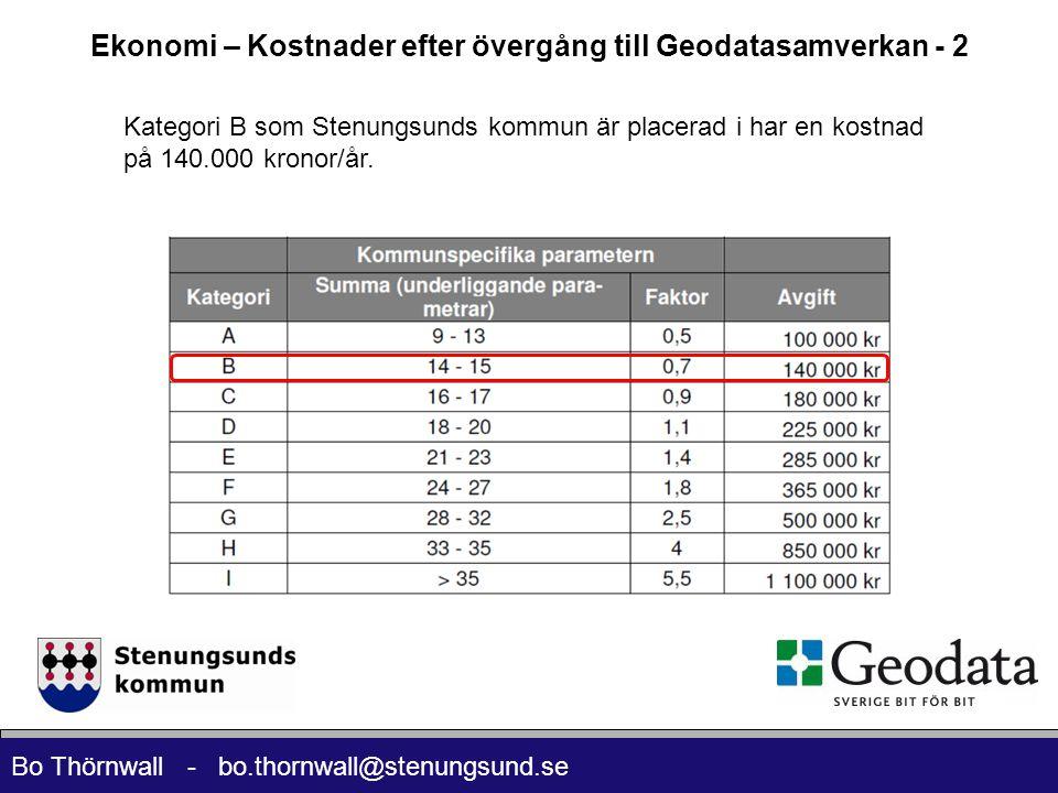Ekonomi – Kostnader efter övergång till Geodatasamverkan - 2