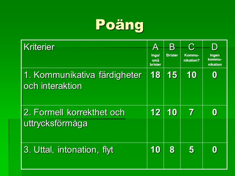Poäng Kriterier A B C D 1. Kommunikativa färdigheter och interaktion
