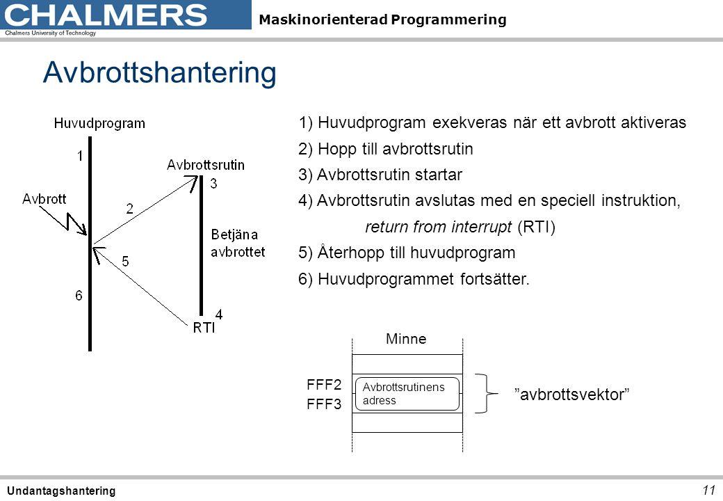 Avbrottshantering 1) Huvudprogram exekveras när ett avbrott aktiveras