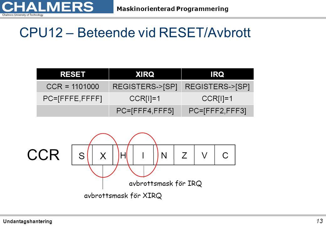 CPU12 – Beteende vid RESET/Avbrott