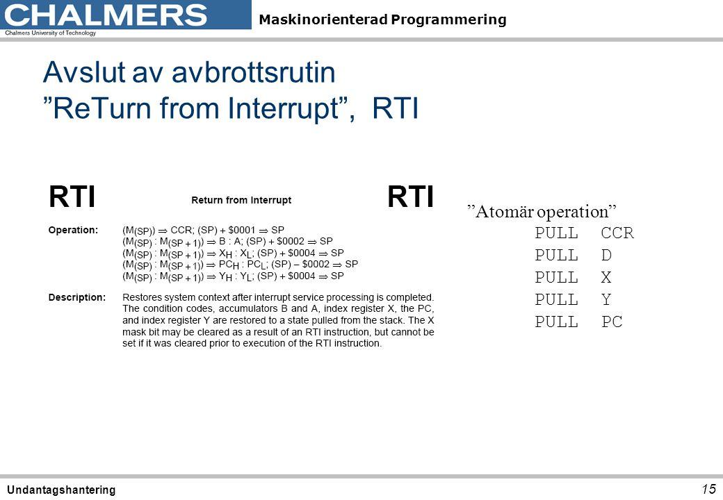 Avslut av avbrottsrutin ReTurn from Interrupt , RTI