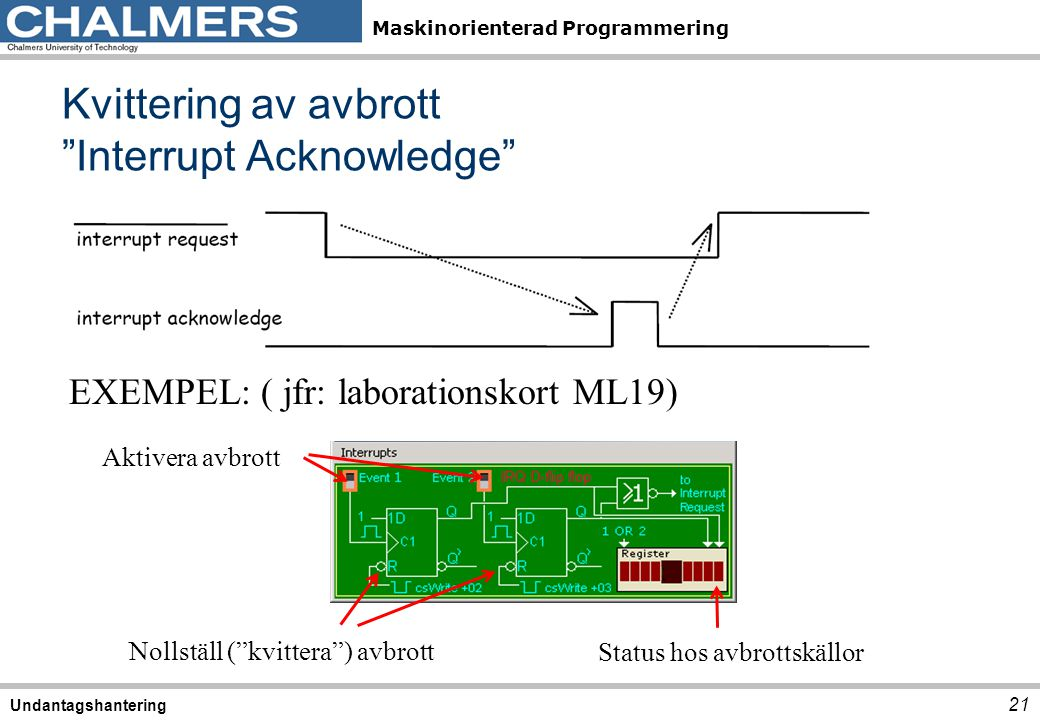 Kvittering av avbrott Interrupt Acknowledge