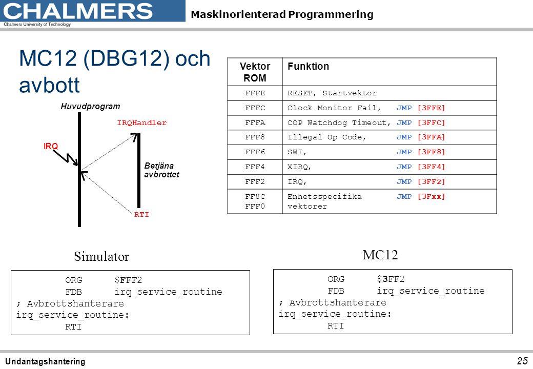 MC12 (DBG12) och avbott MC12 Simulator ORG $FFF2 ORG $3FF2 Vektor ROM