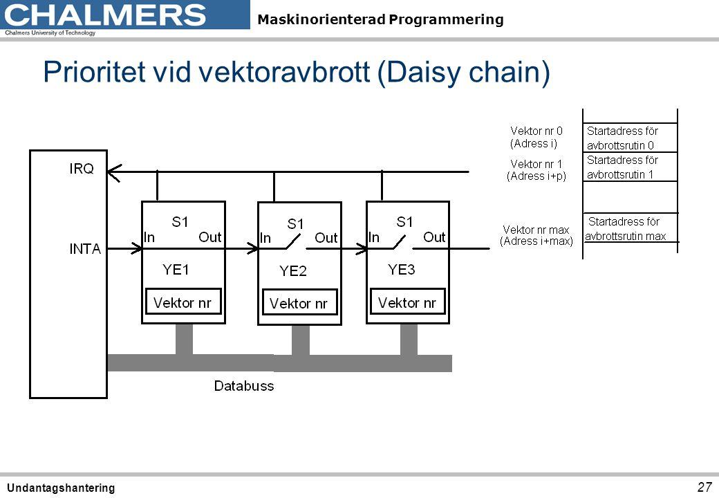 Prioritet vid vektoravbrott (Daisy chain)
